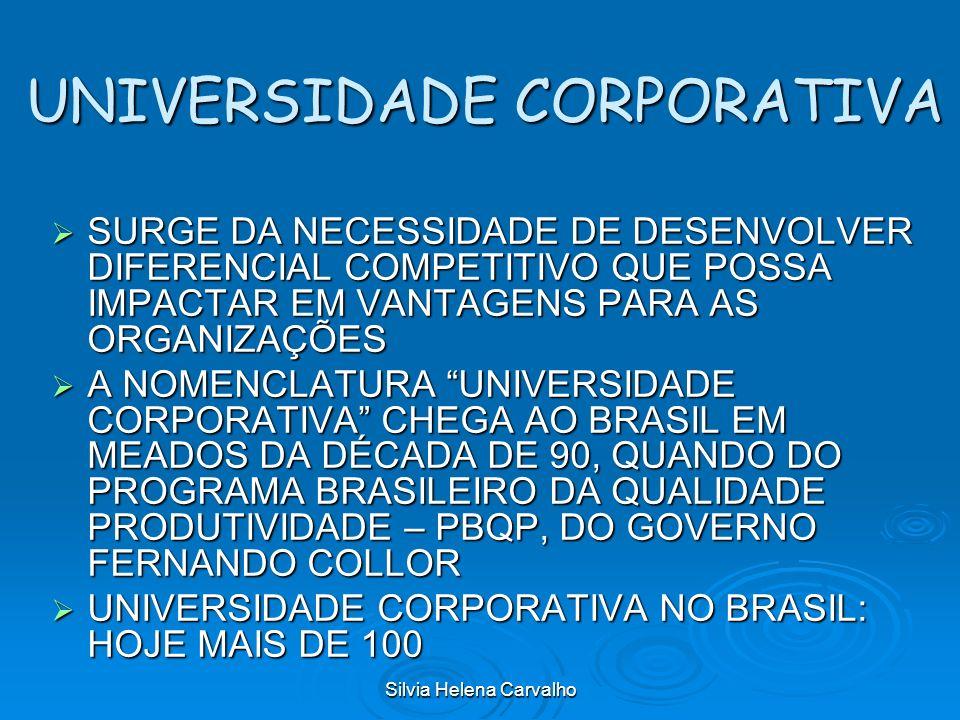 Silvia Helena Carvalho UNIVERSIDADE CORPORATIVA UNIVERSIDADE CORPORATIVA SURGE DA NECESSIDADE DE DESENVOLVER DIFERENCIAL COMPETITIVO QUE POSSA IMPACTA