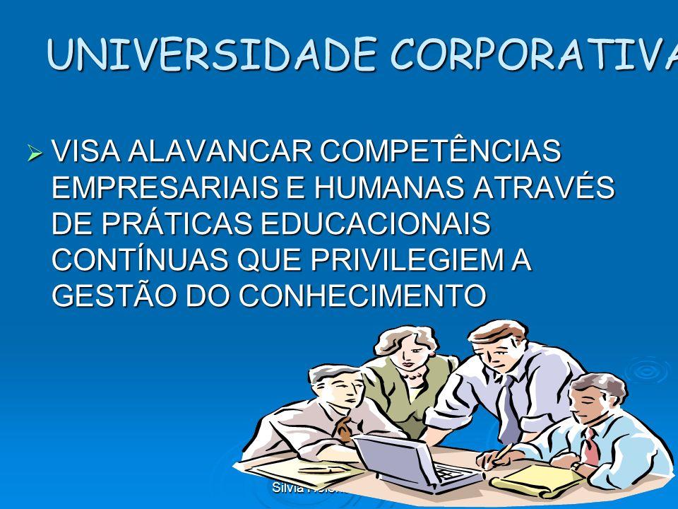 Silvia Helena Carvalho UNIVERSIDADE CORPORATIVA VISA ALAVANCAR COMPETÊNCIAS EMPRESARIAIS E HUMANAS ATRAVÉS DE PRÁTICAS EDUCACIONAIS CONTÍNUAS QUE PRIV