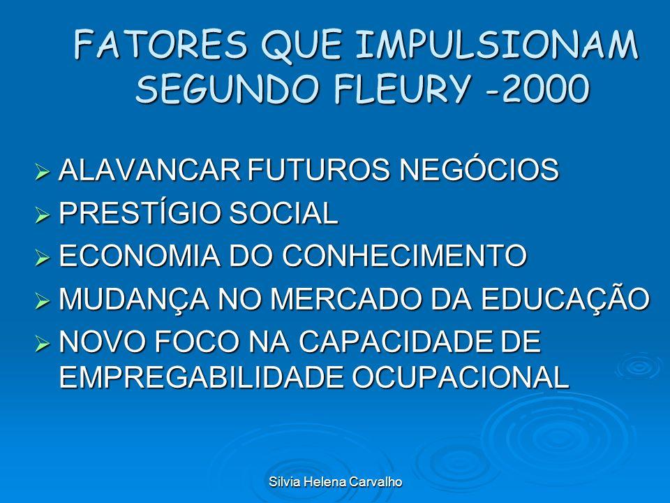 Silvia Helena Carvalho FATORES QUE IMPULSIONAM SEGUNDO FLEURY -2000 ALAVANCAR FUTUROS NEGÓCIOS ALAVANCAR FUTUROS NEGÓCIOS PRESTÍGIO SOCIAL PRESTÍGIO S