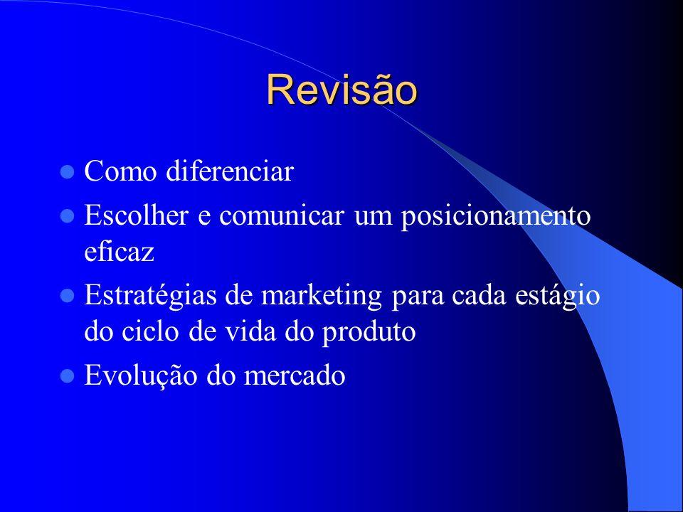 Estratégia de Fragmentação e de Consolidação de Mercado (a) Estágio de fragmentação de mercado M C J XYZ KFG L DE AB H (b) Estágio de consolidação de