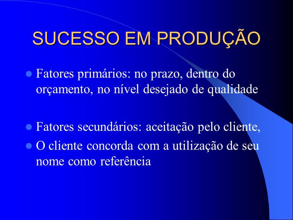 Probabilidade de Sucesso Probabilidade de conclusão técnica Probabilidade de sucesso = Probabilidade de comercializa- ção dada a com- clusão técnica X
