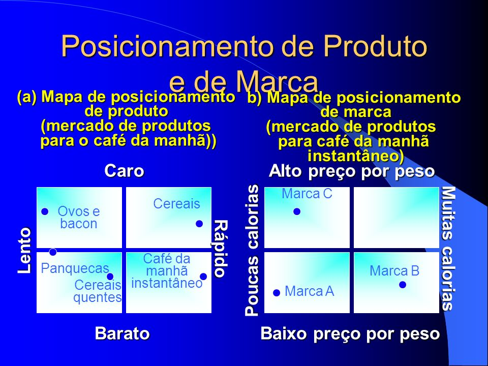 Desenvolvimento e Teste do Conceito 1. Transformar idéias de novos produtos em conceitos de produtos 1. Transformar idéias de novos produtos em concei