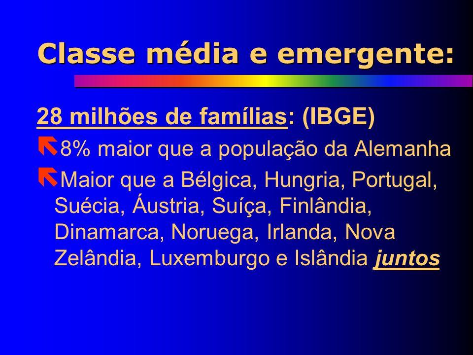 A Classe Média Brasileira ë O IBGE (Instituto Brasileiro de Geografia e Estatística) diz que a classe média brasileira (só a classe média) é composta
