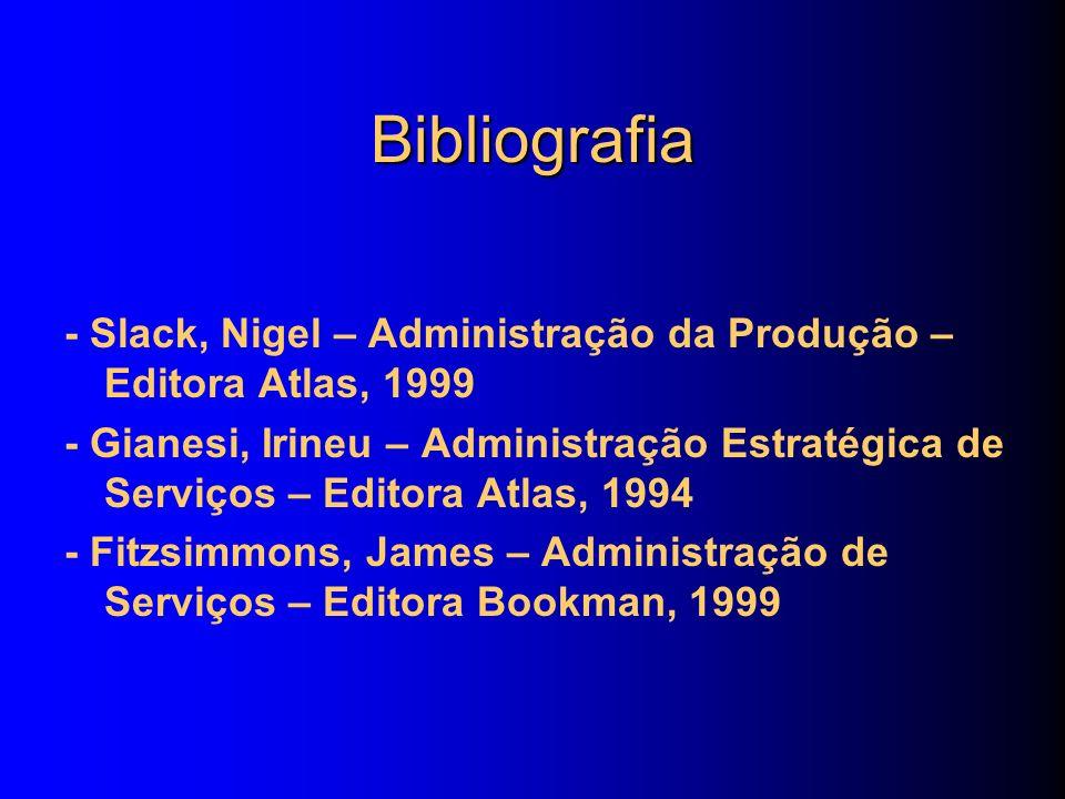 Bibliografia - Slack, Nigel – Administração da Produção – Editora Atlas, 1999 - Gianesi, Irineu – Administração Estratégica de Serviços – Editora Atlas, 1994 - Fitzsimmons, James – Administração de Serviços – Editora Bookman, 1999
