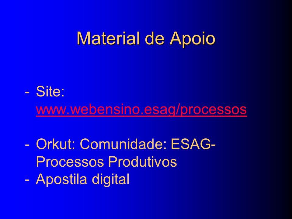 Material de Apoio -Site: www.webensino.esag/processos www.webensino.esag/processos -Orkut: Comunidade: ESAG- Processos Produtivos -Apostila digital