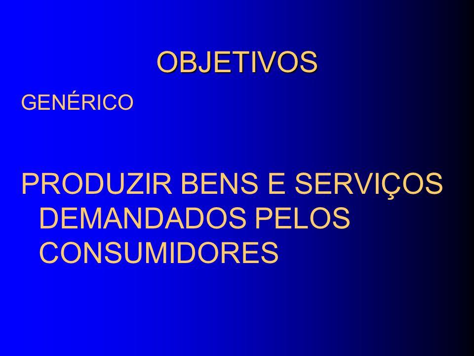 OBJETIVOS GENÉRICO PRODUZIR BENS E SERVIÇOS DEMANDADOS PELOS CONSUMIDORES