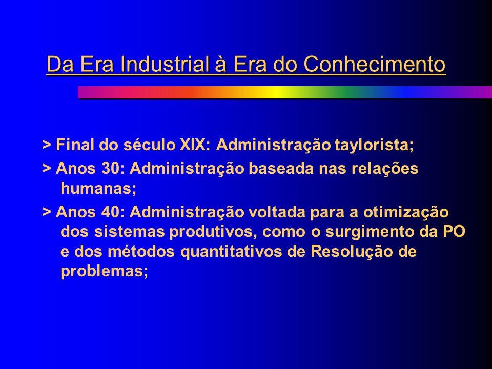 Metodologia > Aulas Expositivas > Estudo de Caso Real: Rest. > Desenvolvimento de Projetos:PO > Dinâmica de grupo