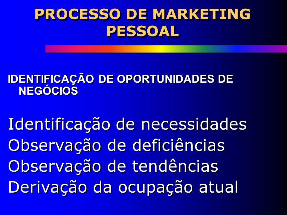 PROCESSO DE MARKETING PESSOAL ETAPAS 1-IDENTIFICAÇÃO DE OPORTUNIDADE DE NEGÓCIO 2-DESENVOLVIMENTO DO CONCEITO 3-IMPLEMENTAÇÃO ETAPAS 1-IDENTIFICAÇÃO D