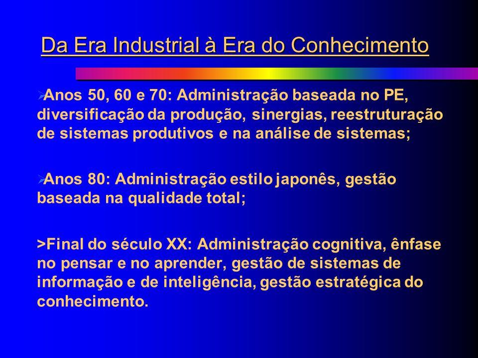 Da Era Industrial à Era do Conhecimento > Final do século XIX: Administração taylorista; > Anos 30: Administração baseada nas relações humanas; > Anos