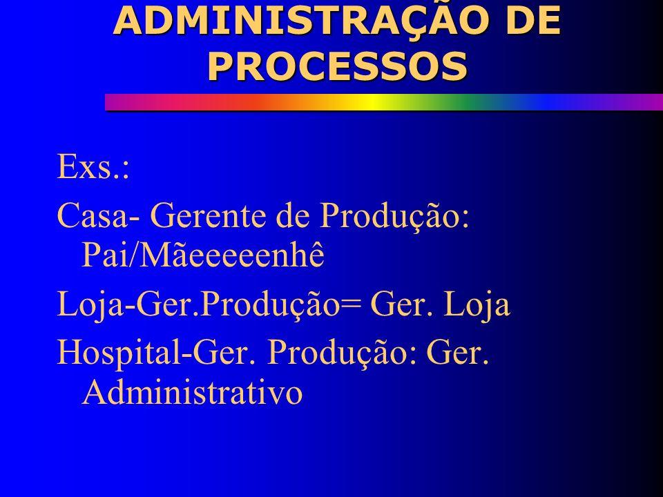 ADMINISTRAÇÃO DE PROCESSOS INPUT OUTPUT Input Recursos a serem transformados MateriaisInformaçõesConsumidores InstalaçõesPessoal Input Recursos de tra
