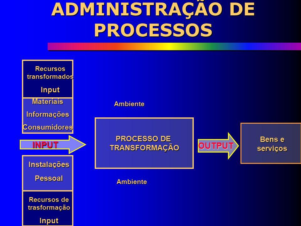 ADMINISTRAÇÃO DE PROCESSOS Administração de produção Compras Contabili dade e finanças Marketing Recursos humanos Engenh aria/sup orte técnico Desenvo