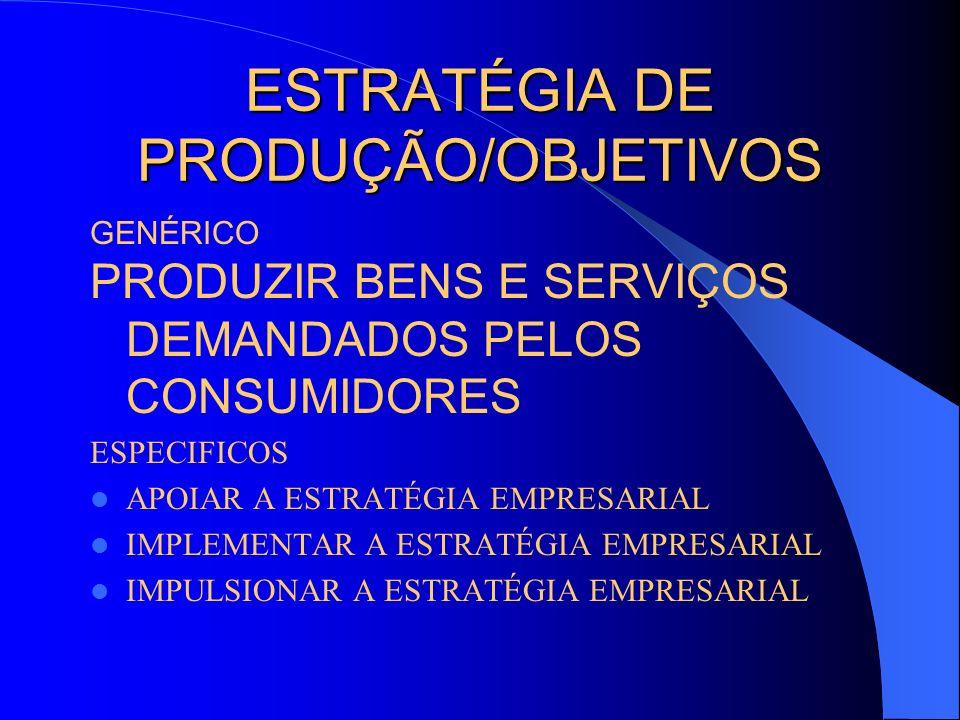 ADMINISTRAÇÃO DE PROCESSOS Predominantemente processadores de materiais Predominantemente processadores de informações Predominantemente processadores