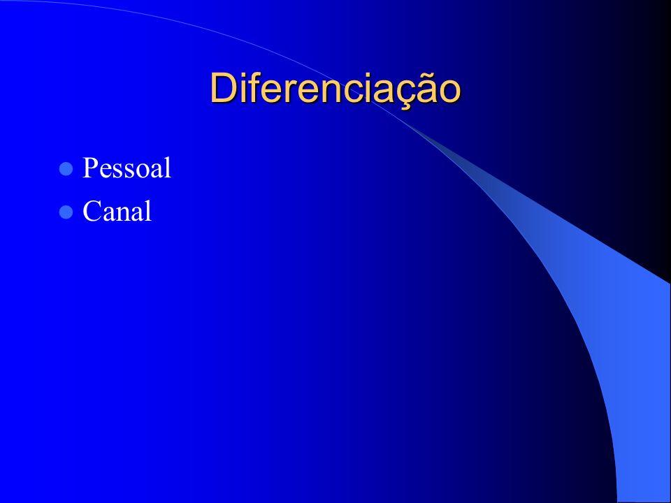 Entrega Diferenciação de Serviços Pedido Manutenção e reparo Manutenção e reparo Treinamento ao cliente Treinamento ao cliente Instalação Orientação a