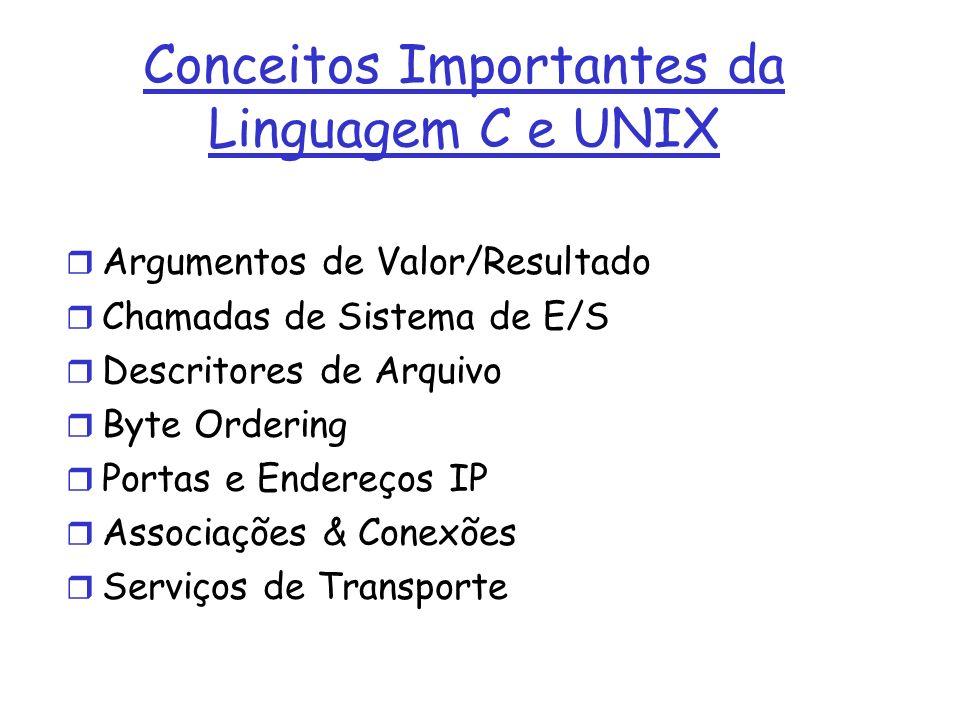 Conceitos Importantes da Linguagem C e UNIX Argumentos de Valor/Resultado Chamadas de Sistema de E/S Descritores de Arquivo Byte Ordering Portas e Endereços IP Associações & Conexões Serviços de Transporte