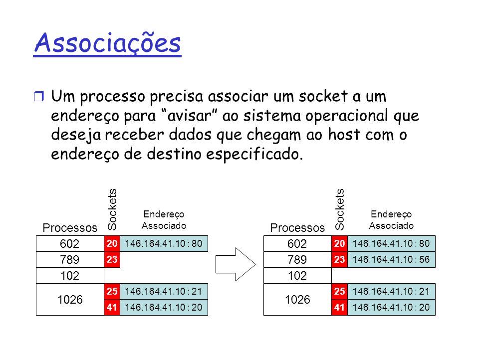 Associações Um processo precisa associar um socket a um endereço para avisar ao sistema operacional que deseja receber dados que chegam ao host com o endereço de destino especificado.
