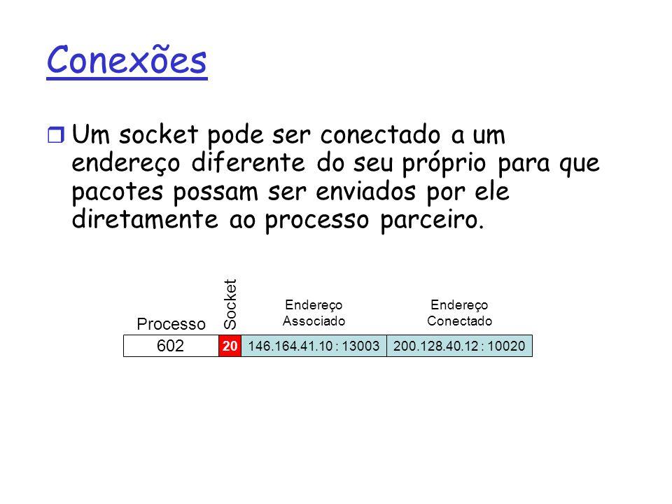Conexões Um socket pode ser conectado a um endereço diferente do seu próprio para que pacotes possam ser enviados por ele diretamente ao processo parceiro.