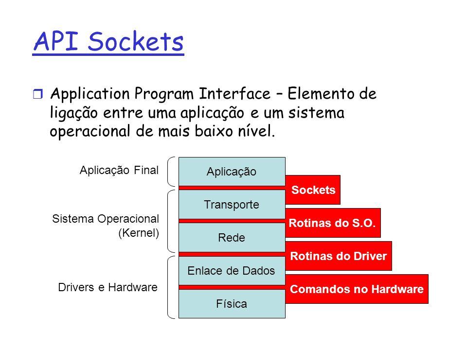 Rotinas do S.O.SocketsComandos no HardwareRotinas do Driver API Sockets Application Program Interface – Elemento de ligação entre uma aplicação e um sistema operacional de mais baixo nível.
