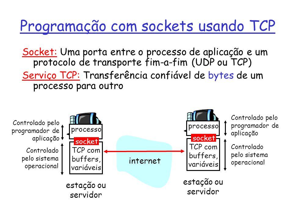 Programação com sockets usando TCP Socket: Uma porta entre o processo de aplicação e um protocolo de transporte fim-a-fim (UDP ou TCP) Serviço TCP: Transferência confiável de bytes de um processo para outro processo TCP com buffers, variáveis socket Controlado pelo programador de aplicação Controlado pelo sistema operacional estação ou servidor processo TCP com buffers, variáveis socket Controlado pelo programador de aplicação Controlado pelo sistema operacional estação ou servidor internet