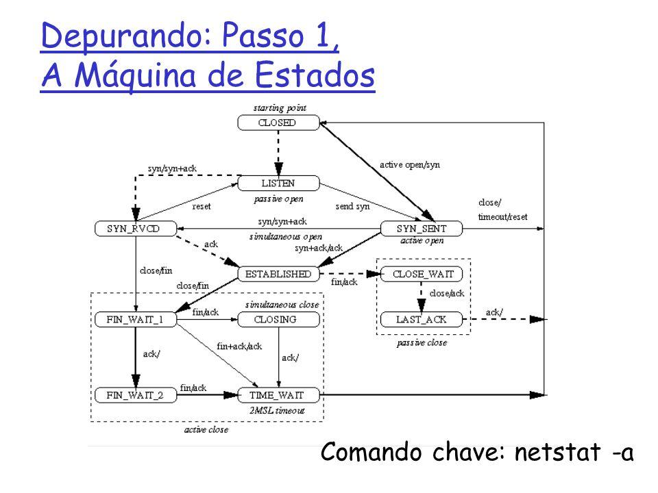 Depurando: Passo 1, A Máquina de Estados Comando chave: netstat -a