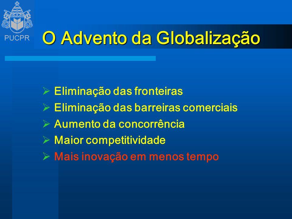 PUCPR O Advento da Globalização Eliminação das fronteiras Eliminação das barreiras comerciais Aumento da concorrência Maior competitividade Mais inova