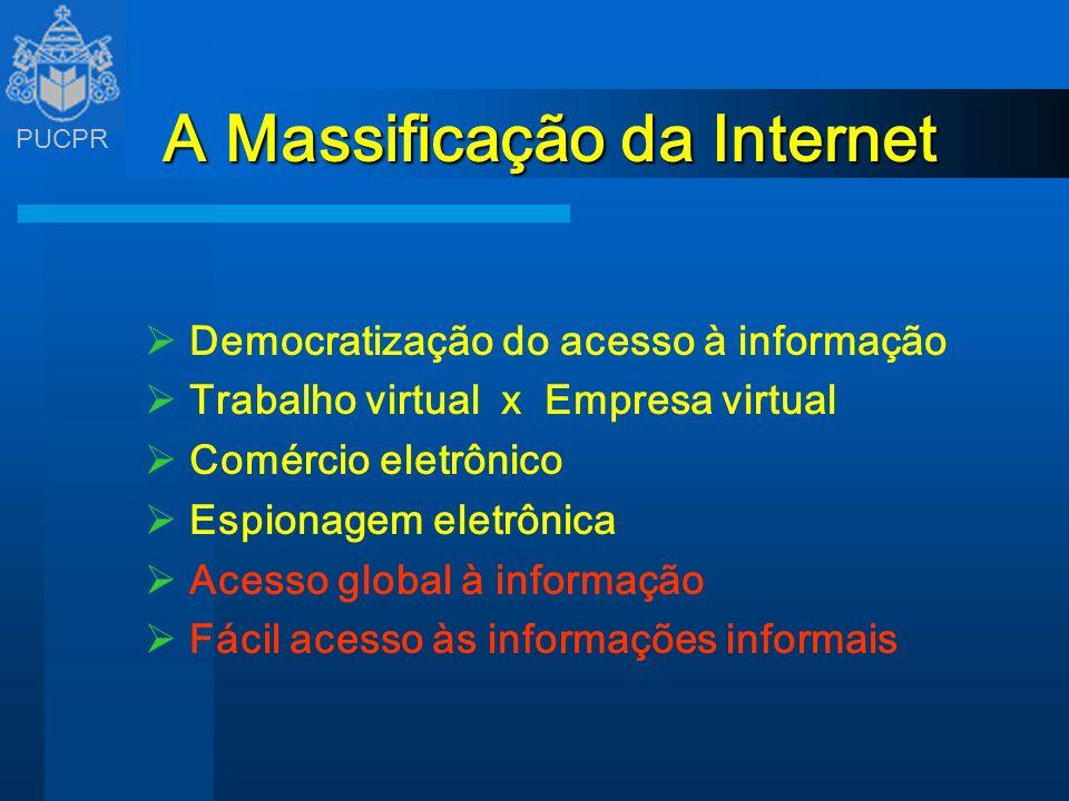 PUCPR A Massificação da Internet A Massificação da Internet Democratização do acesso à informação Trabalho virtual x Empresa virtual Comércio eletrôni