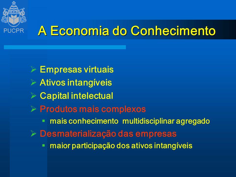 PUCPR A Economia do Conhecimento Empresas virtuais Ativos intangíveis Capital intelectual Produtos mais complexos mais conhecimento multidisciplinar a