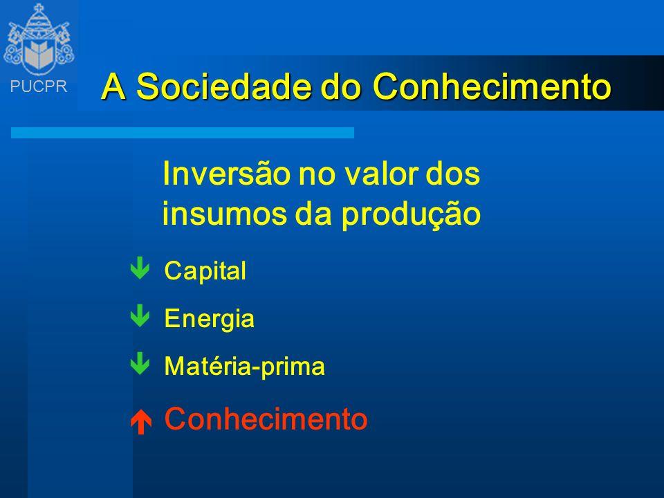 PUCPR A Sociedade do Conhecimento Inversão no valor dos insumos da produção Capital Energia Matéria-prima Conhecimento
