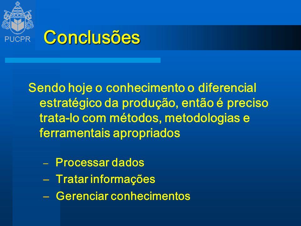 PUCPR Conclusões Sendo hoje o conhecimento o diferencial estratégico da produção, então é preciso trata-lo com métodos, metodologias e ferramentais ap