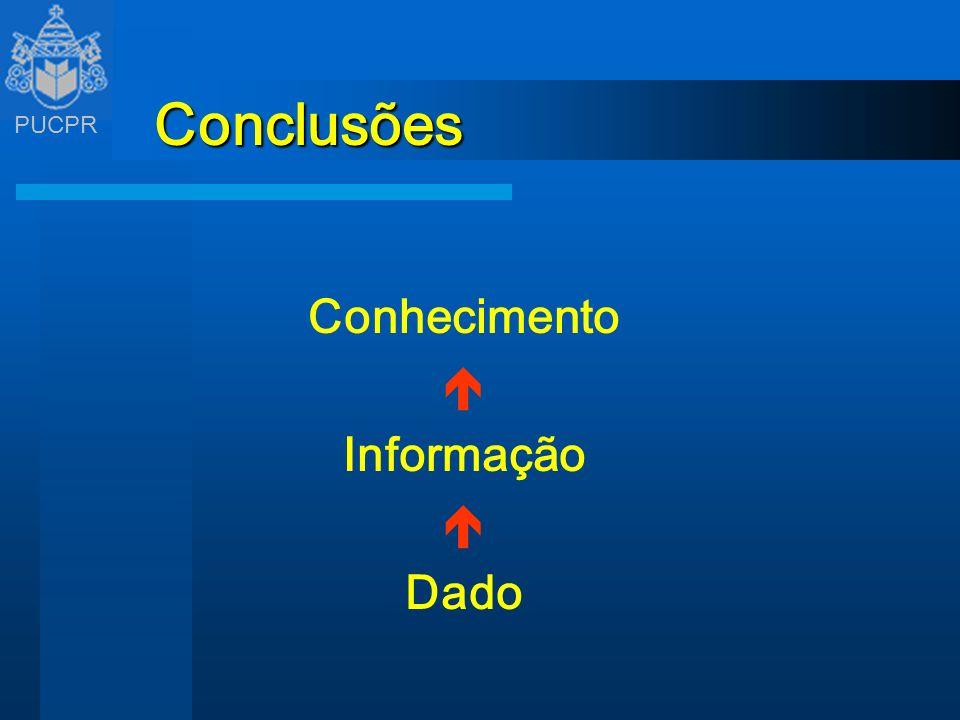 PUCPR Conclusões Conhecimento Informação Dado