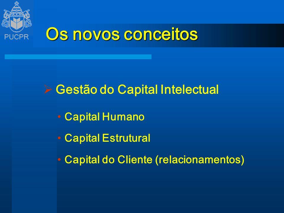 PUCPR Os novos conceitos Gestão do Capital Intelectual Capital Humano Capital Estrutural Capital do Cliente (relacionamentos)