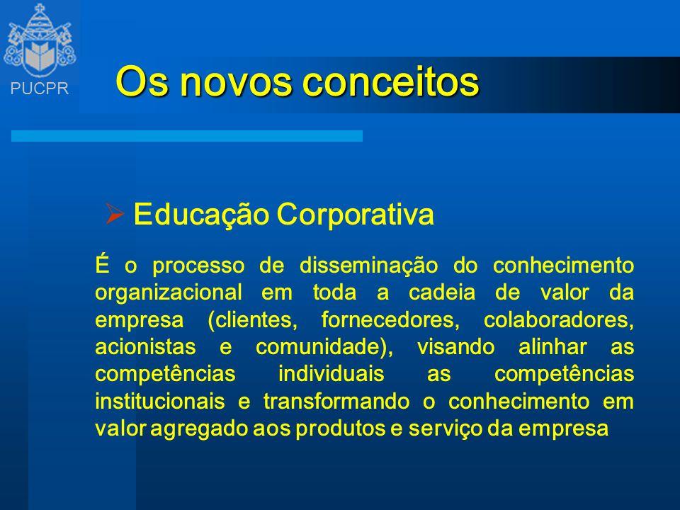 PUCPR Os novos conceitos Educação Corporativa É o processo de disseminação do conhecimento organizacional em toda a cadeia de valor da empresa (client