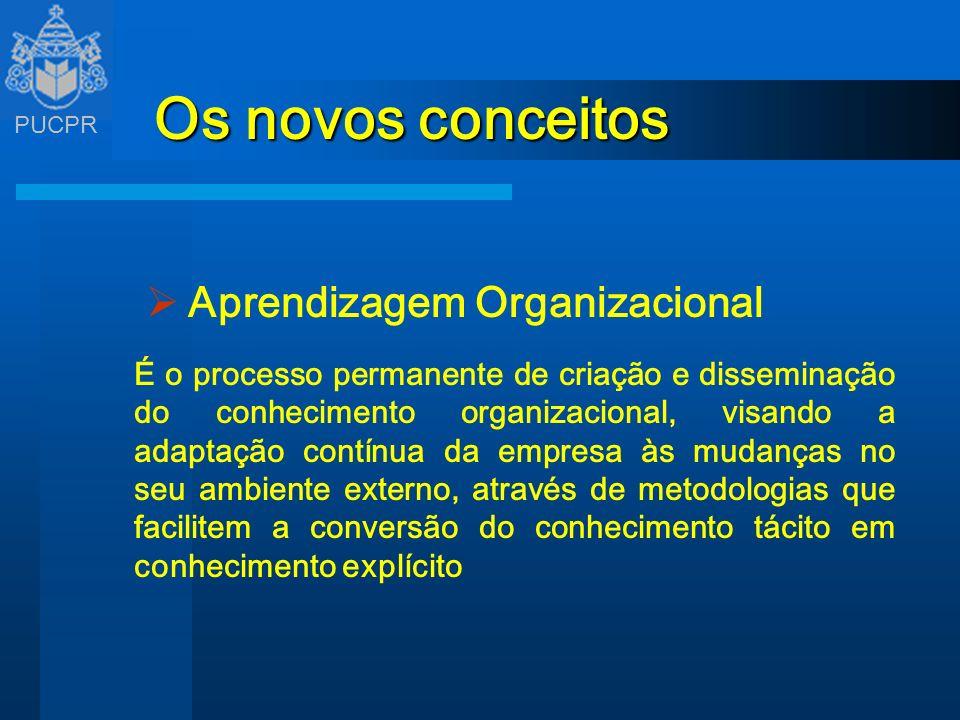 PUCPR Os novos conceitos Aprendizagem Organizacional É o processo permanente de criação e disseminação do conhecimento organizacional, visando a adapt