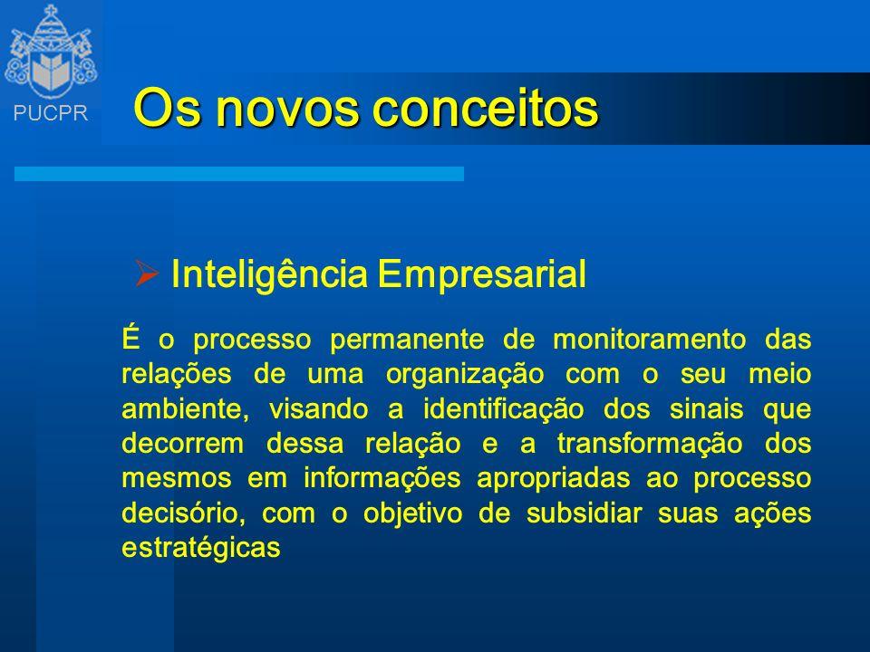 PUCPR Os novos conceitos Inteligência Empresarial É o processo permanente de monitoramento das relações de uma organização com o seu meio ambiente, vi