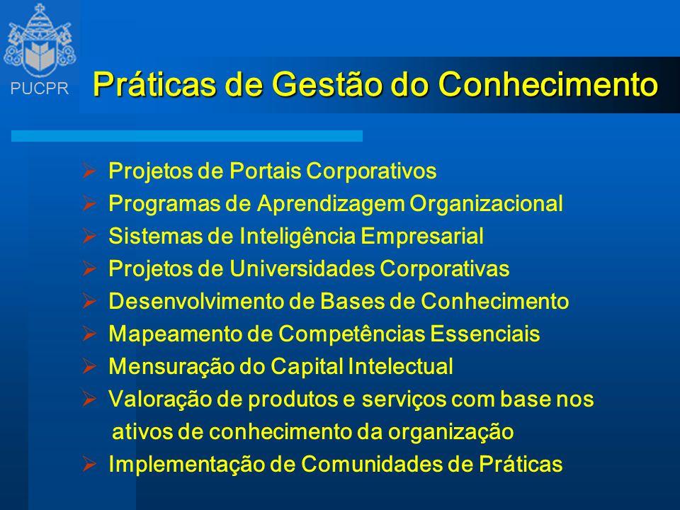 PUCPR Práticas de Gestão do Conhecimento Projetos de Portais Corporativos Programas de Aprendizagem Organizacional Sistemas de Inteligência Empresaria