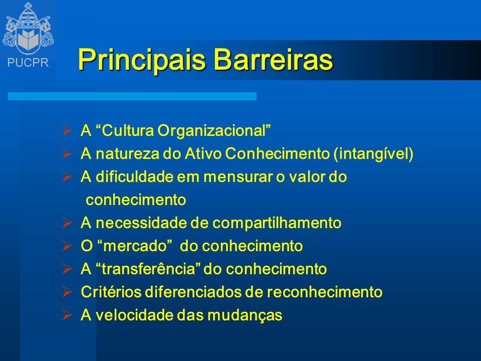 PUCPR Principais Barreiras A Cultura Organizacional A natureza do Ativo Conhecimento (intangível) A dificuldade em mensurar o valor do conhecimento A