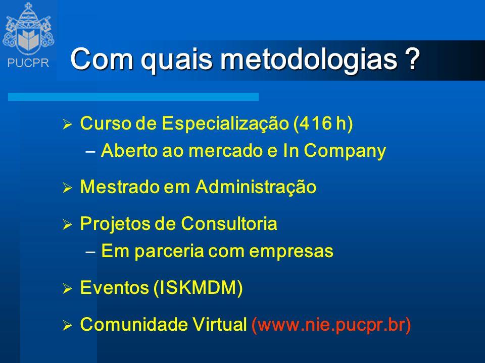 PUCPR Com quais metodologias ? Curso de Especialização (416 h) –Aberto ao mercado e In Company Mestrado em Administração Projetos de Consultoria –Em p