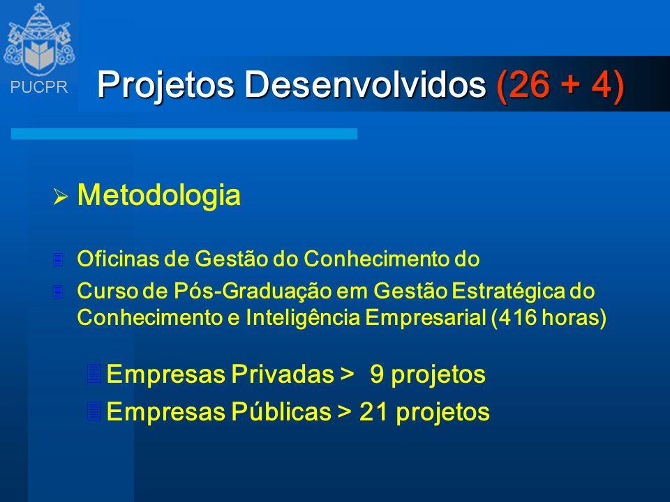 PUCPR Projetos Desenvolvidos (26 + 4) Metodologia 3 Oficinas de Gestão do Conhecimento do 3 Curso de Pós-Graduação em Gestão Estratégica do Conhecimen