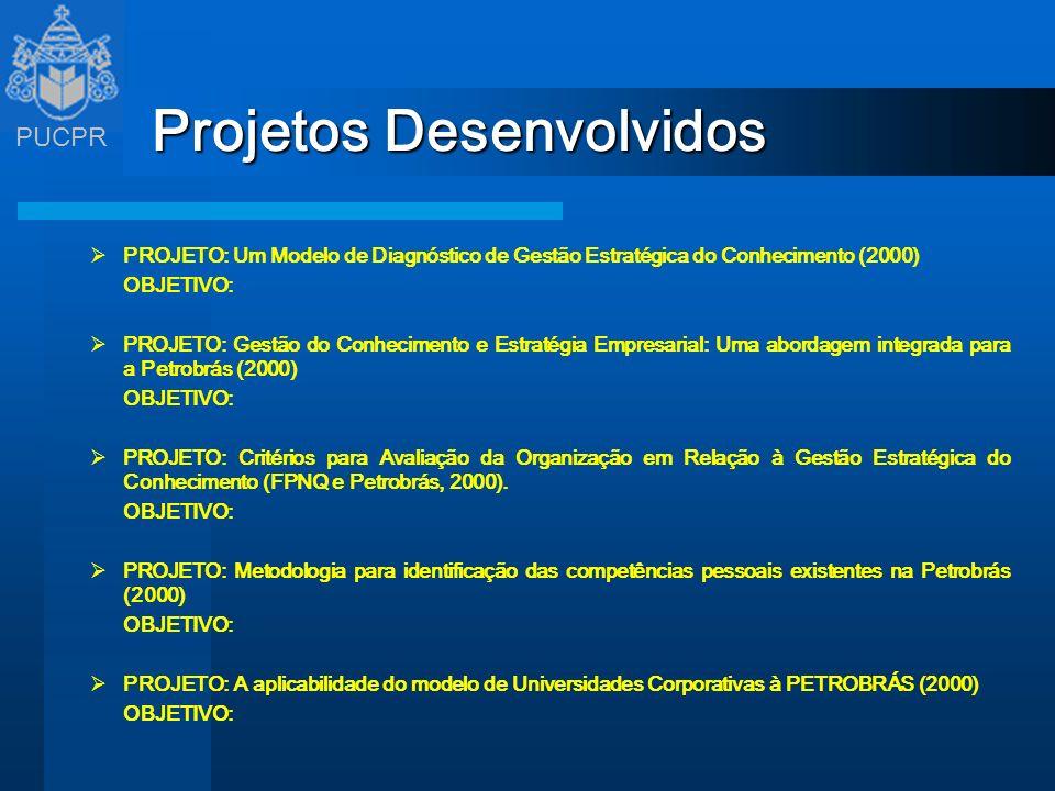 PUCPR Projetos Desenvolvidos PROJETO: Um Modelo de Diagnóstico de Gestão Estratégica do Conhecimento (2000) OBJETIVO: PROJETO: Gestão do Conhecimento