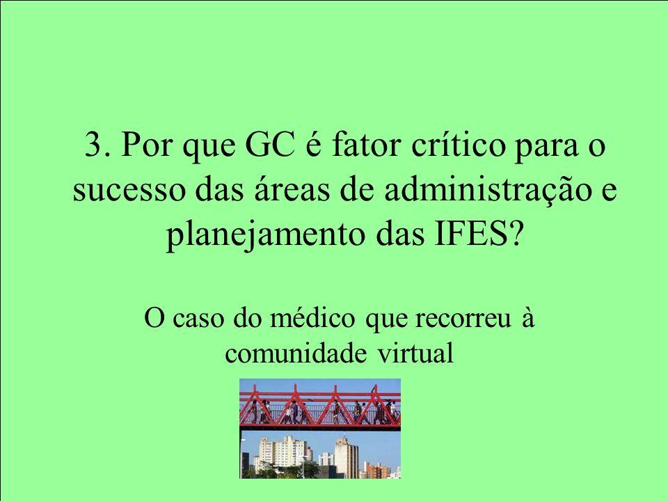 3.Por que GC é fator crítico para o sucesso das áreas de administração e planejamento das IFES.