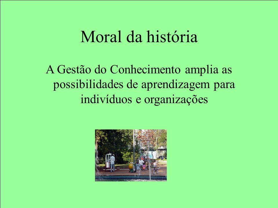 Moral da história A Gestão do Conhecimento amplia as possibilidades de aprendizagem para indivíduos e organizações