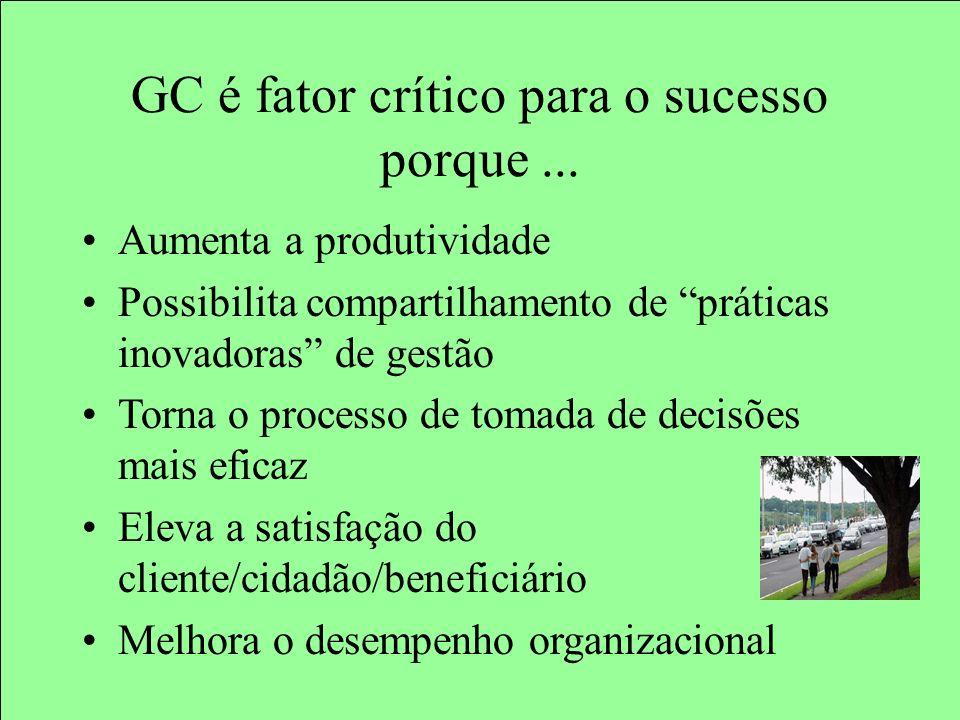 GC é fator crítico para o sucesso porque...