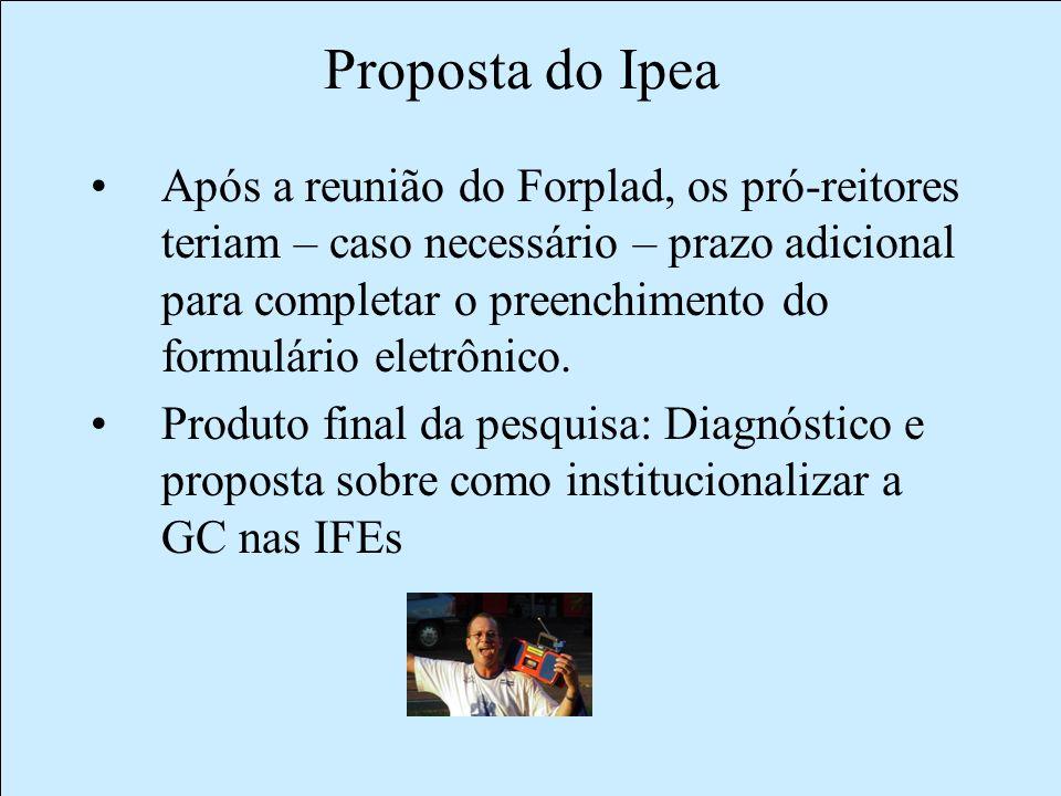 Após a reunião do Forplad, os pró-reitores teriam – caso necessário – prazo adicional para completar o preenchimento do formulário eletrônico.