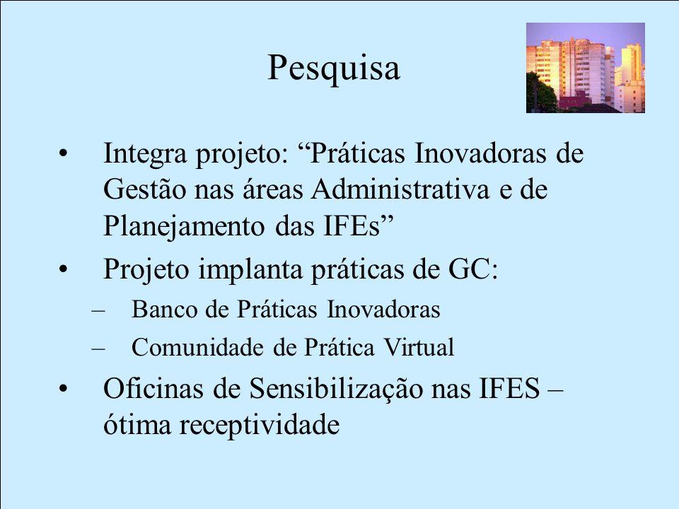 Pesquisa Integra projeto: Práticas Inovadoras de Gestão nas áreas Administrativa e de Planejamento das IFEs Projeto implanta práticas de GC: –Banco de Práticas Inovadoras –Comunidade de Prática Virtual Oficinas de Sensibilização nas IFES – ótima receptividade