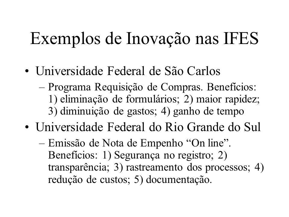 Exemplos de Inovação nas IFES Universidade Federal de São Carlos –Programa Requisição de Compras.
