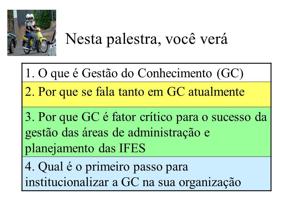 Nesta palestra, você verá 1.O que é Gestão do Conhecimento (GC) 2.