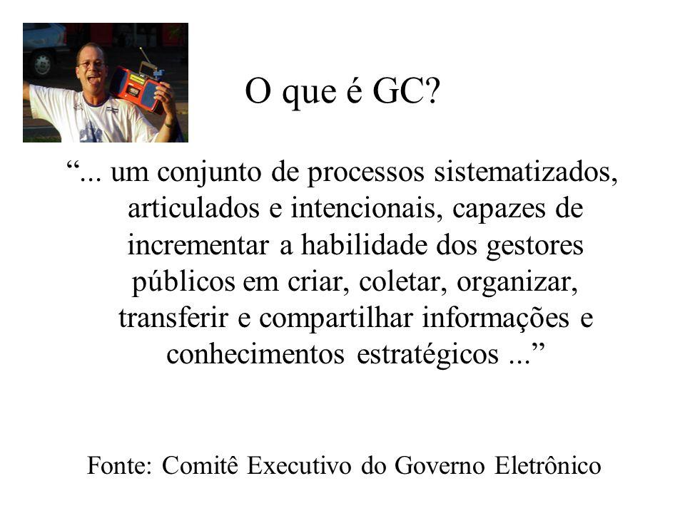 O que é GC?...