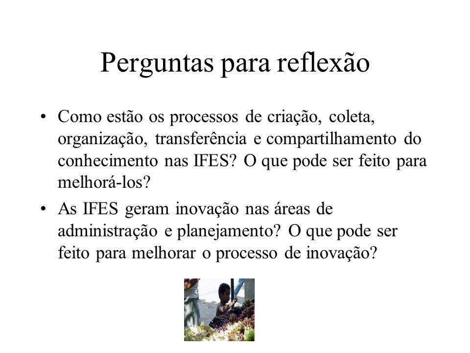 Perguntas para reflexão Como estão os processos de criação, coleta, organização, transferência e compartilhamento do conhecimento nas IFES.