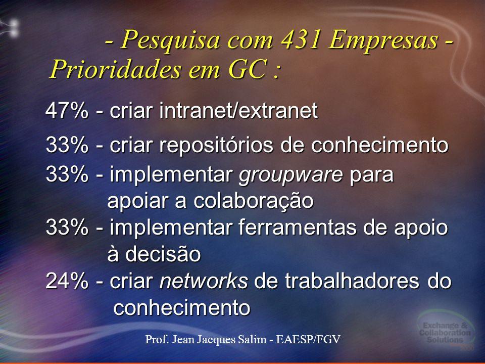 11 Stockdale-Mangione171 101000 MEC keynote 11 Prof. Jean Jacques Salim - EAESP/FGV - Pesquisa com 431 Empresas - Prioridades em GC : - Pesquisa com 4