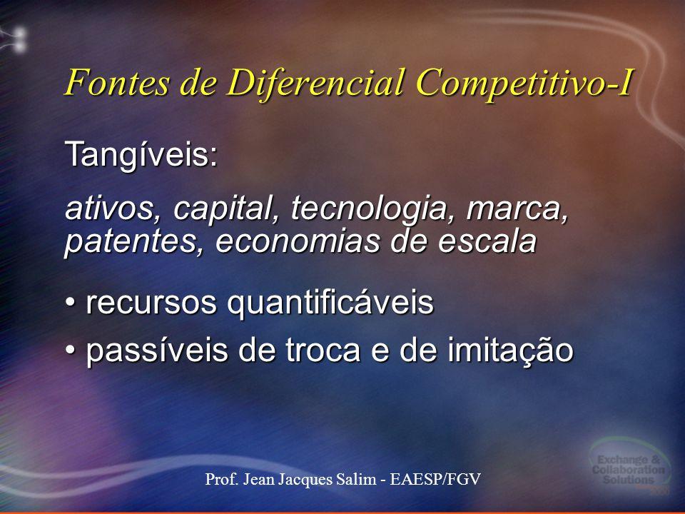 3 Stockdale-Mangione171 101000 MEC keynote 3 Prof. Jean Jacques Salim - EAESP/FGV Fontes de Diferencial Competitivo-I Tangíveis: ativos, capital, tecn