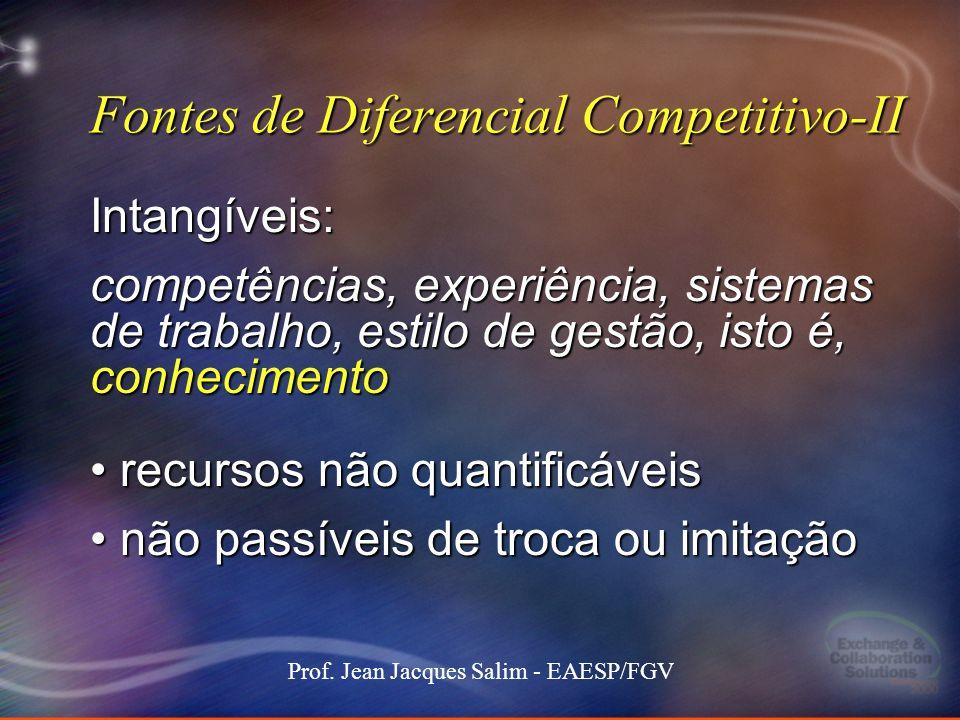 4 Stockdale-Mangione171 101000 MEC keynote 4 Prof. Jean Jacques Salim - EAESP/FGV Fontes de Diferencial Competitivo-II Intangíveis: competências, expe